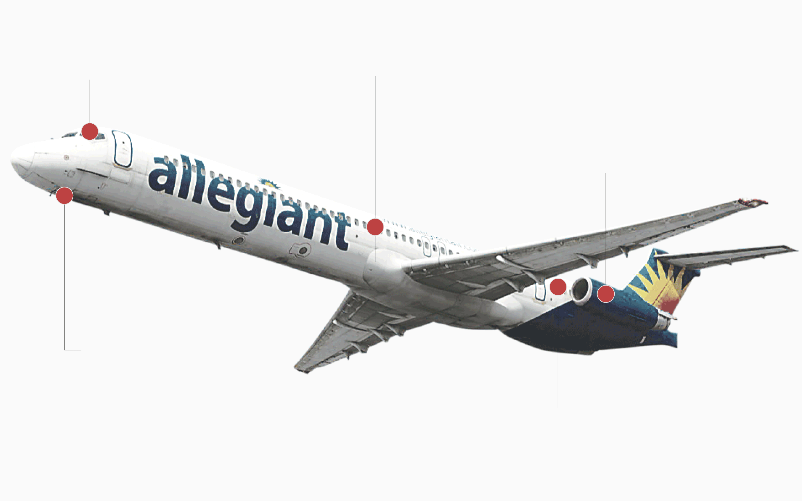 Thousands of people flew Allegiant thinking their planes
